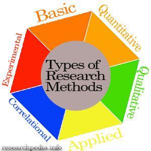 Research Methodology and Report Writing Imsimbi Training